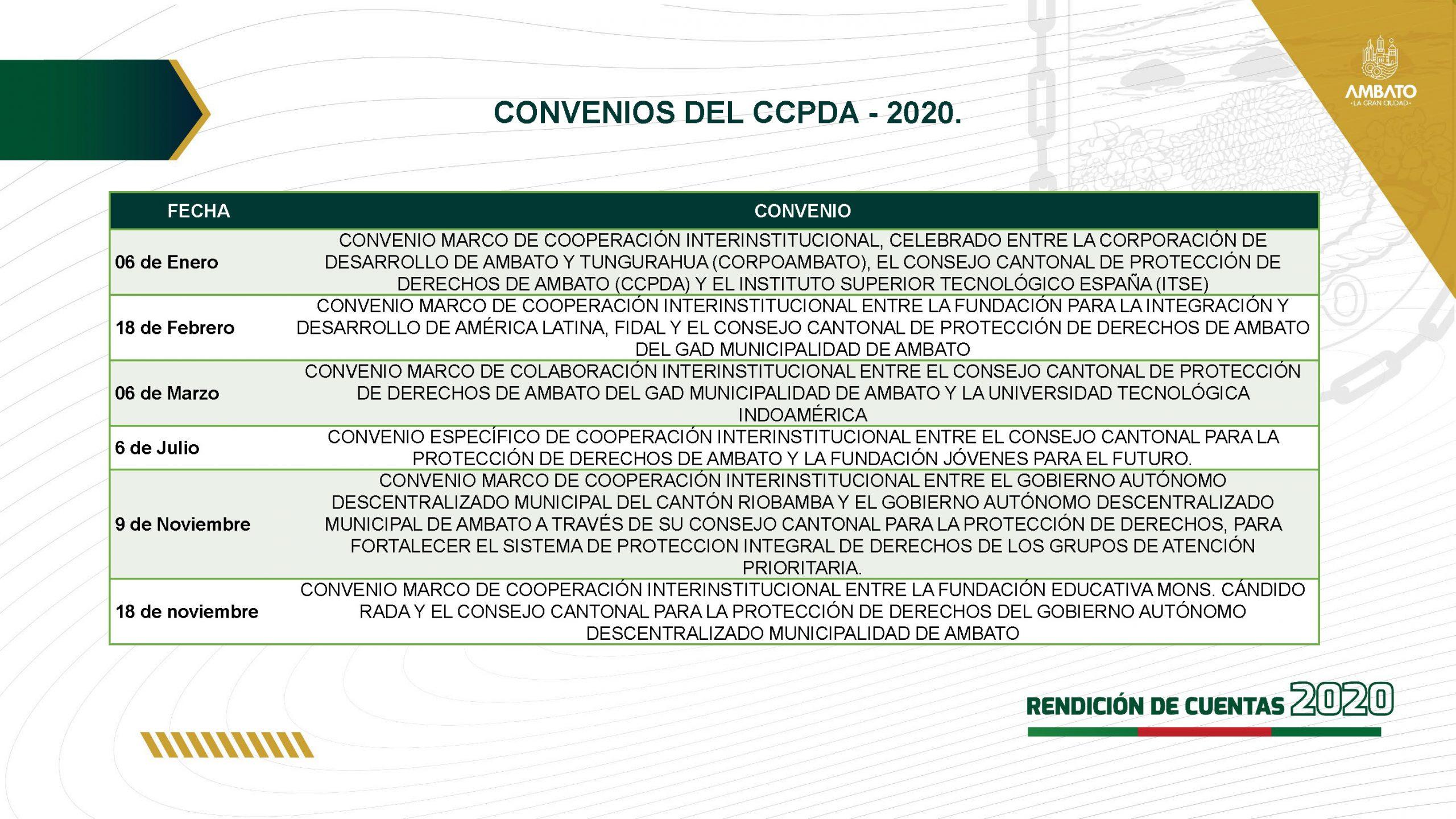 Rendición de Cuentas 2020_Página_28