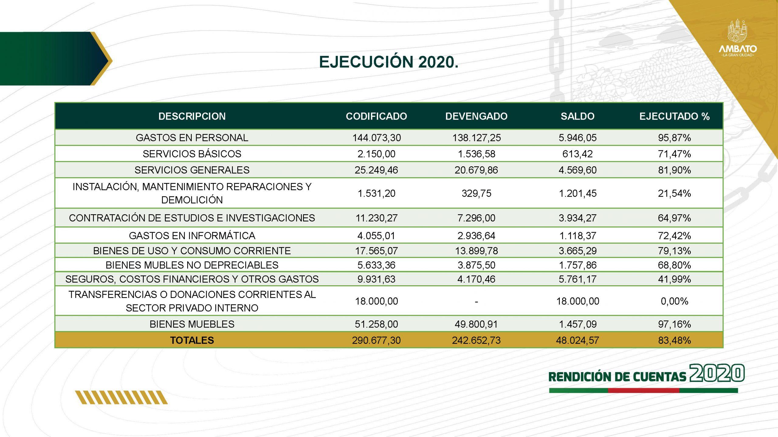 Rendición de Cuentas 2020_Página_32