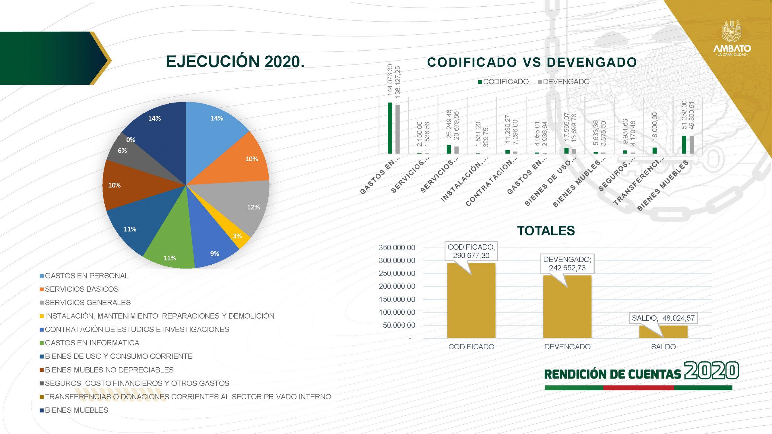 Rendición de Cuentas 2020_Página_33